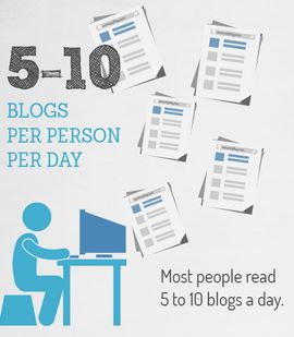 Blogs or Bust! 4 Reasons Why You Can't Ignore Their Importance