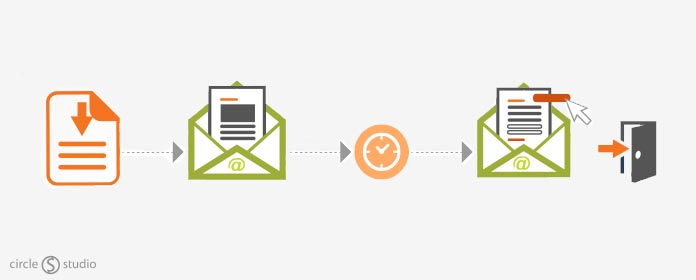 5 Easy Steps to Create an Email Marketing Drip Program
