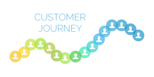 The Customer Service Journey: Does It Lead Customers Back To You?