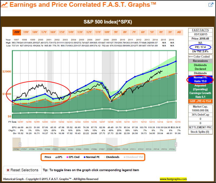 Warning: Don't Let Market Hype Cause You To Miss This Total Return Opportunity