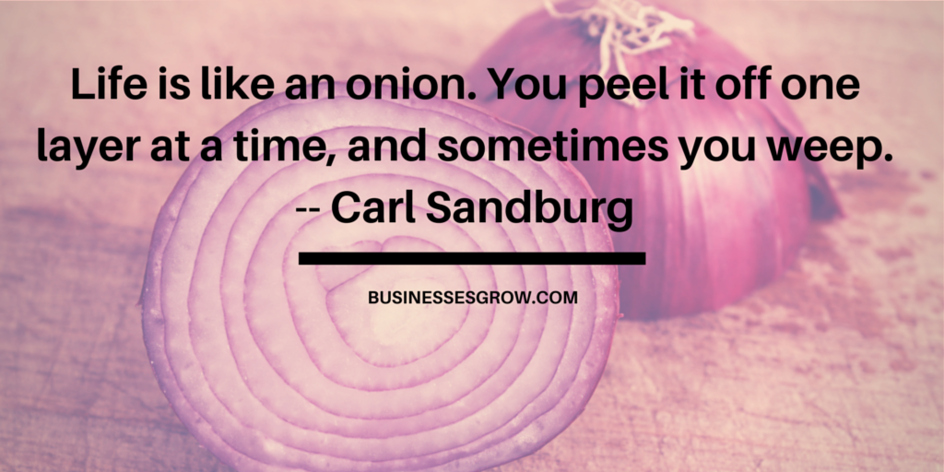 Can the Onion Theory Bring Social Media Lurkers Into The Light?