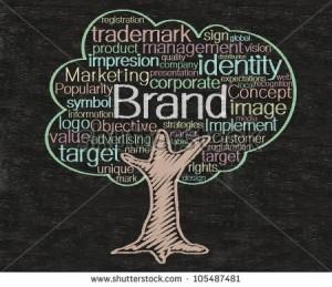 Branding as a Full Funnel Journey