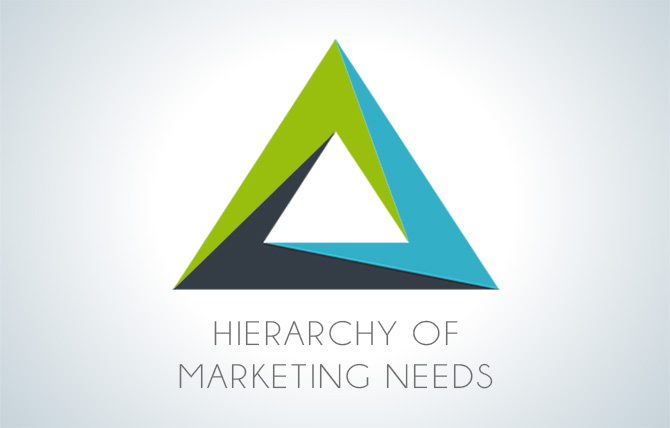 The Hierarchy of Marketing Needs