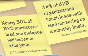 20 Brilliant B2B Marketing and Digital Business Stats and Facts
