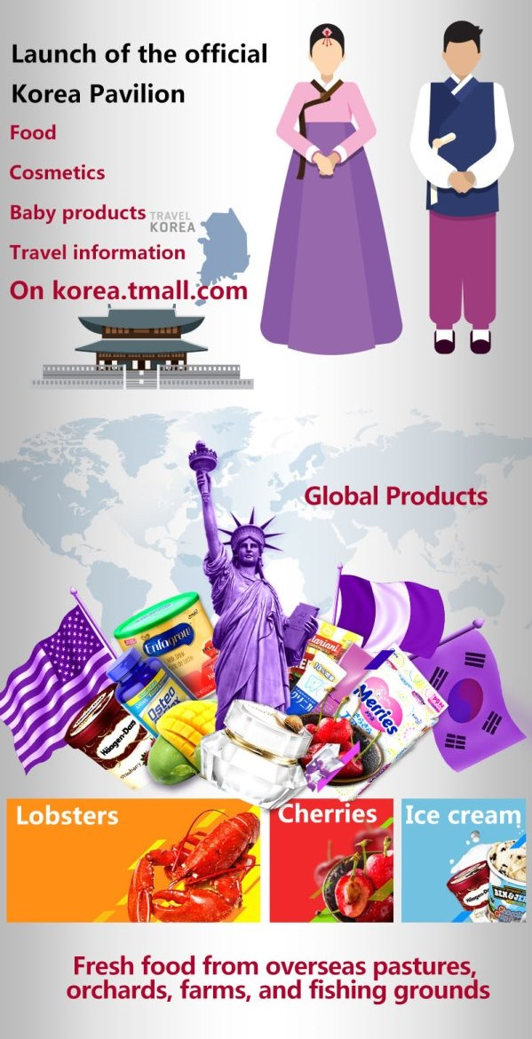 Tmall.com Mid-year Sales Promotion Goes Global