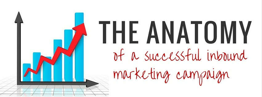 The Anatomy of a Successful Inbound Marketing Campaign