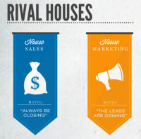The Battle Between Sales and Marketing [Infographic]