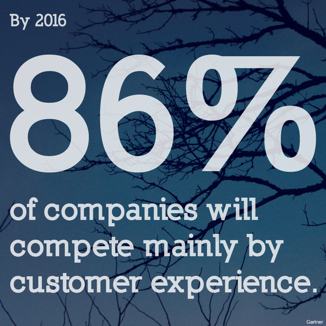 Leveraging the Concept of G.L.U.E. to Improve the Customer Experience
