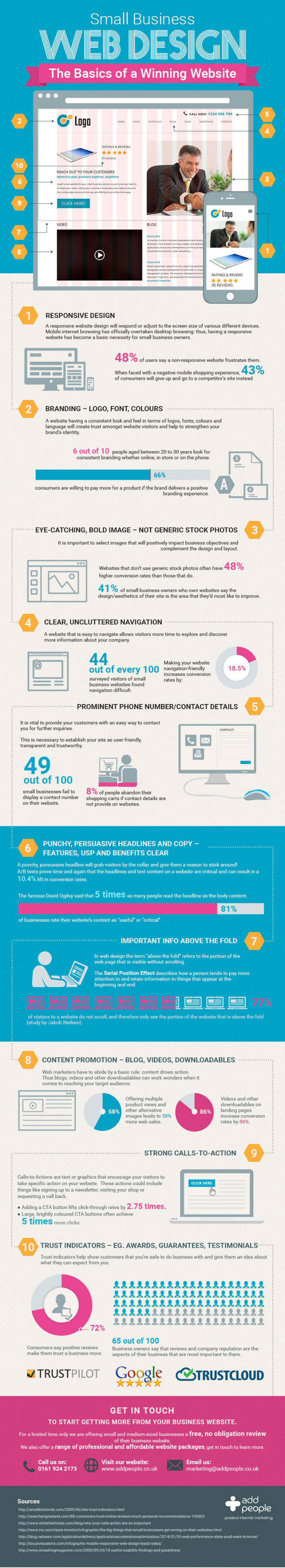 Top Tips For Small Business Website Design [Infographic]