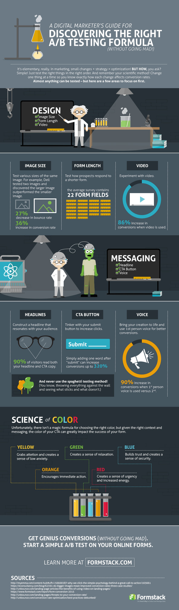 So, What's the 'X-Factor' in the A/B Testing Formula? (Infographic)
