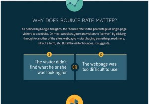 Why Aren't Your Website Visitors Converting?