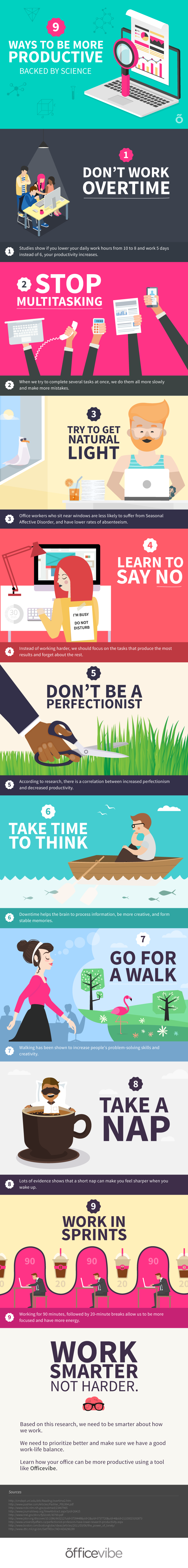 How To Be More Productive At Work; Backed By Science