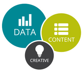 Does Creative Still Matter In B2B Marketing?