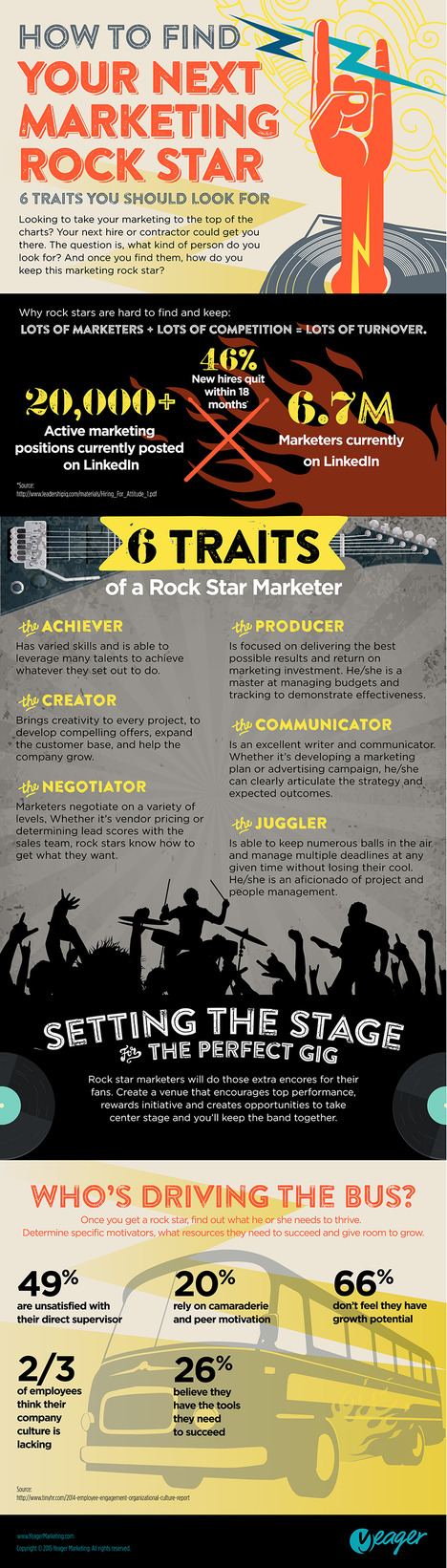 How to Find Your Next Marketing Rock Star (Infographic)