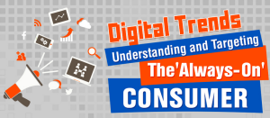 How Consumers Are Responding to Data-Advertising [Infographic]