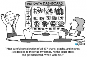 Why Your Investment In Analytics Is Likely To Be A Complete Waste Of Money