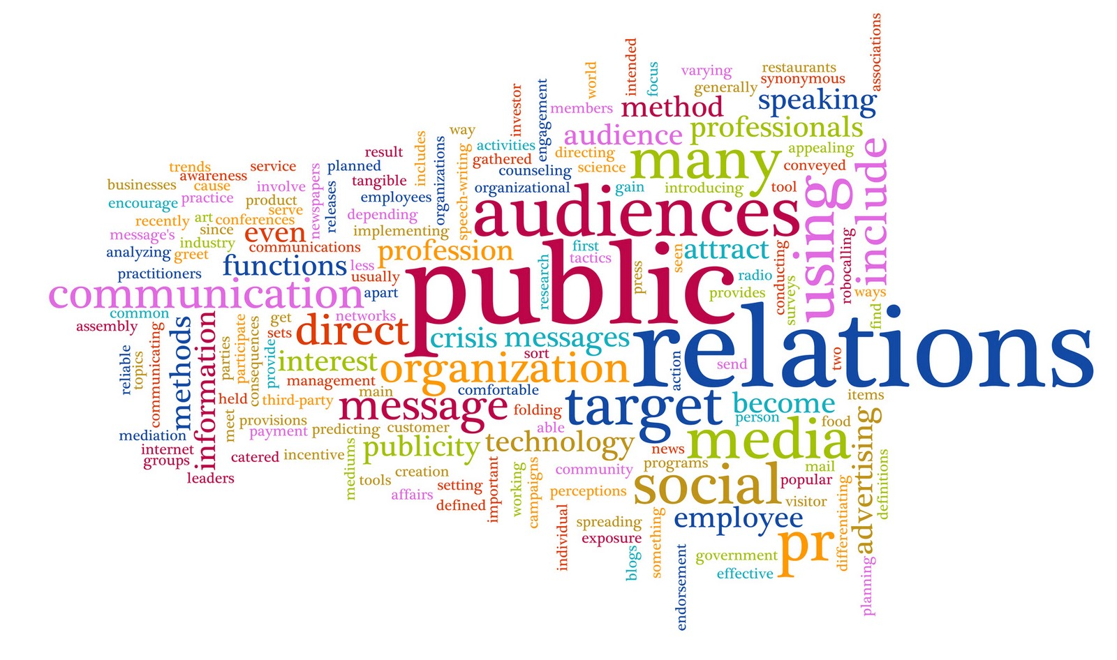 Day-to-Day Tips for Finding Success in PR