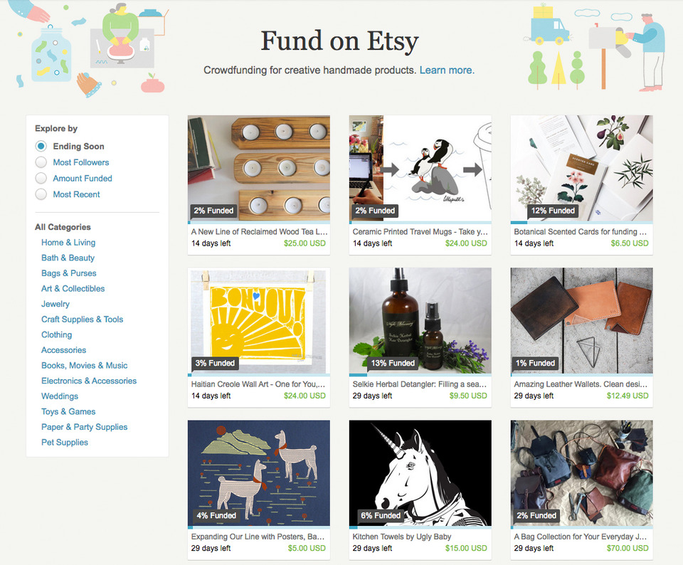 Etsy Dips a Toe Into Crowdfunding for Makers