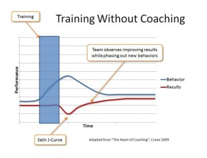 B2B Sales – Does Coaching Really Work?