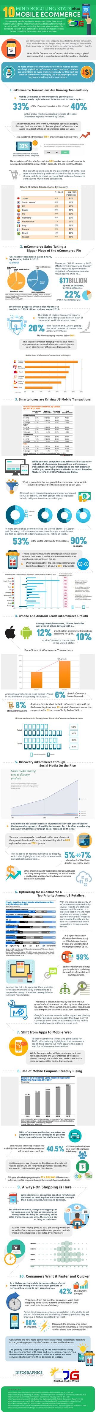10 Mind Boggling Stats About Mobile Ecommerce (Infographic)