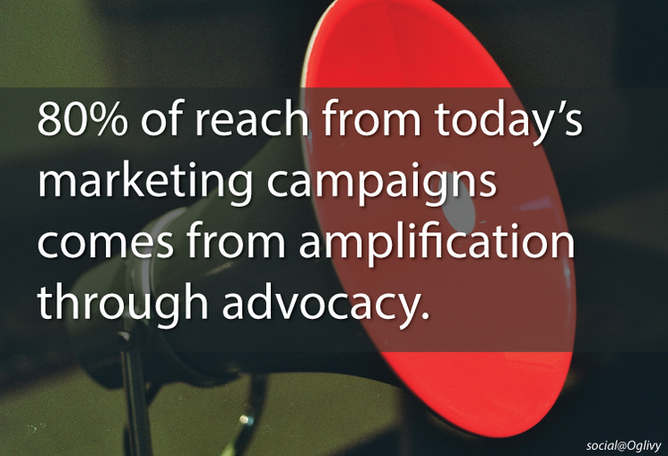 How to Increase Marketing Reach: Activate Your Advocates Now!